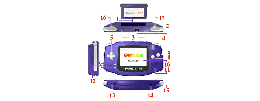 Comprar Accesorios Game Boy Advance